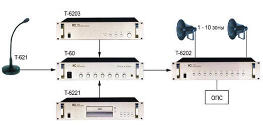Система оповещения ITC Escort