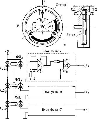 схемы оптического датчика