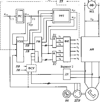 Система управления вентильным