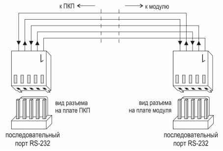 Схема подключения внешнего