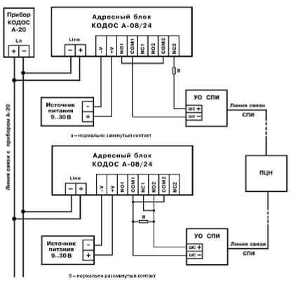 Рисунок 12 - Схема подключения