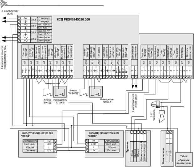 Рисунок 6 - Схема подключения