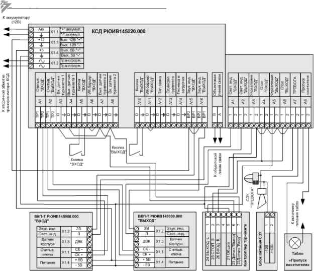 Рисунок 7 - Схема подключения