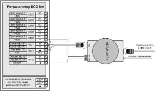 Рисунок 3 - Схема подключения