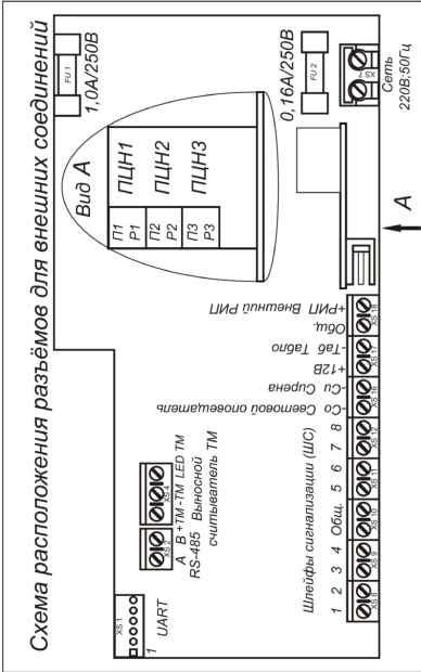 Вэрс пк 2 схема подключения фото 900