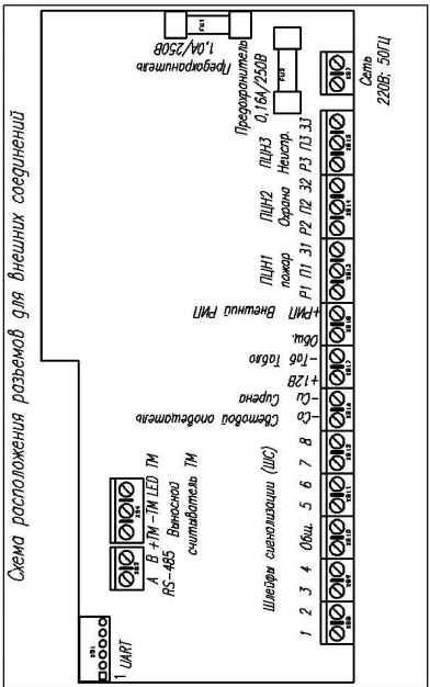 ВЭРС-ПК(8,4,2)(П,М)(Т)-02.
