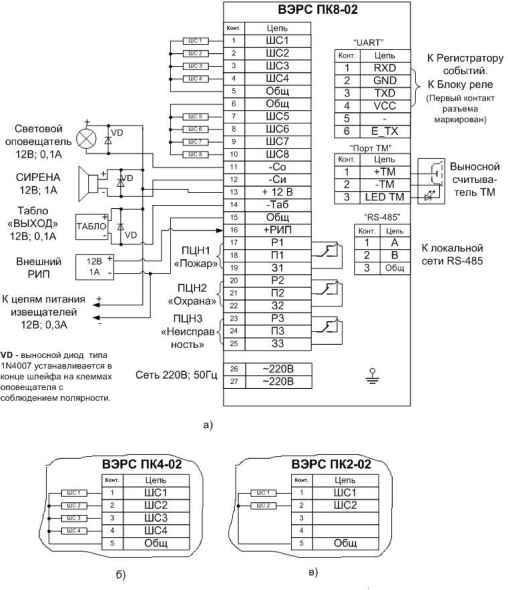 Вэрс пк 2 схема подключения фото 859