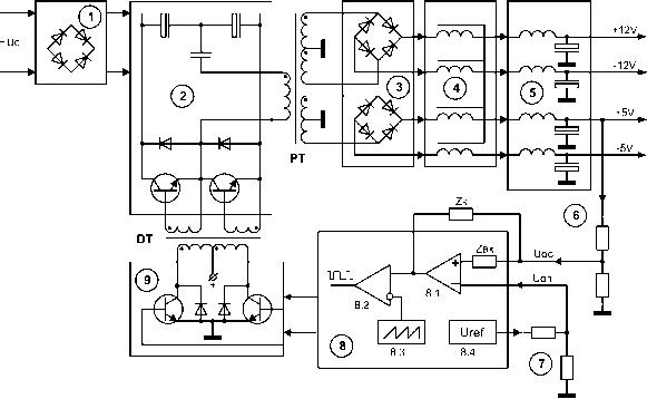 Рис. 31.  Контур регулирования типового ИБП на основе управляющей микросхемы TL494.