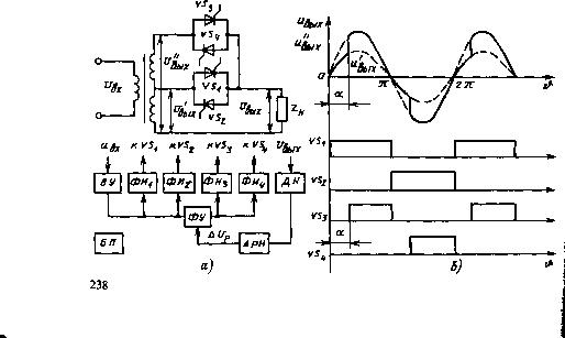 Вариант структурной схемы СУ