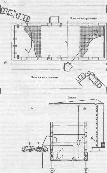 ...башенным краном; 1 - бетоновоз; 2 - автобетононасос; 3 -распределительная стрела; 4 - монолитная шипа; 5 - бадья...