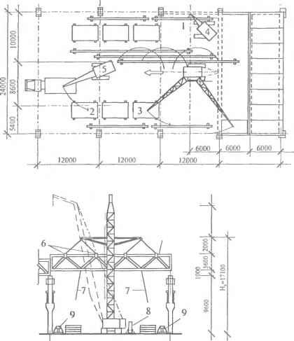 1 - монтаж подкрановых балок самостоятельным потоком; 2 - разгрузка плит покрытия; 3 - монтаж плит...