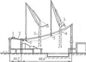 Схема подъема несущих канатов.  1 - электролебедка; 2 - оттяжки; 3 - башенный кран; 4 - рабочий канат...