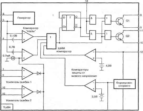 tl494 регулировка выходного напряжения - Практическая схемотехника.
