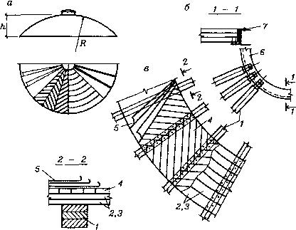 Тонкостенный купол-оболочка: а