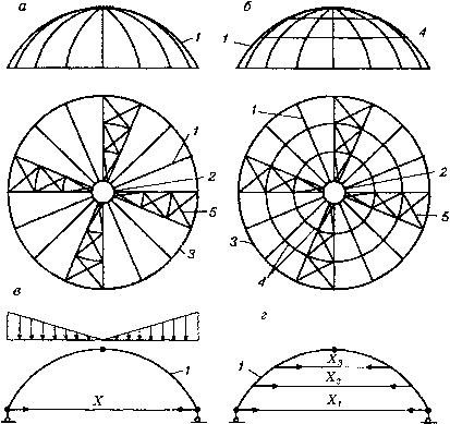 купол; в - расчетная схема