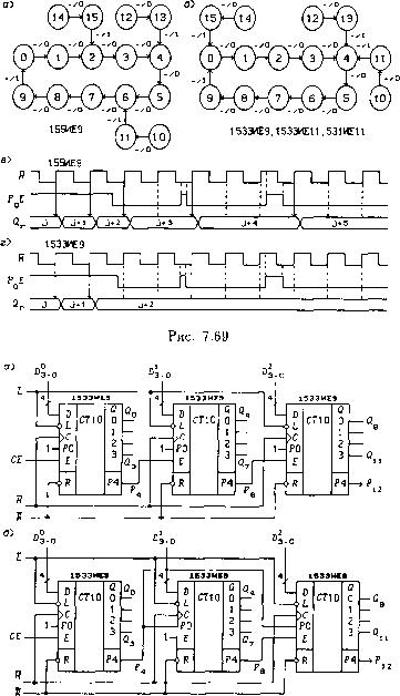 методы каскадирования двоичных